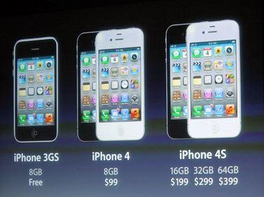 ราคา iphone ในอเมริกา